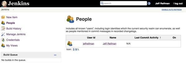 Jenkins People List