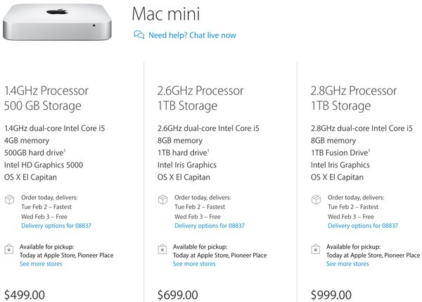 Sync MacMini Pricing Options