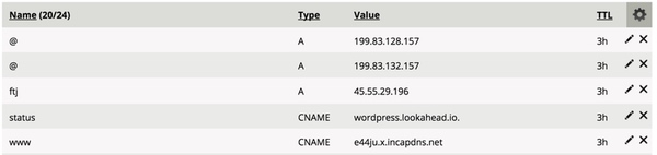 Example of My DNS Zone Record