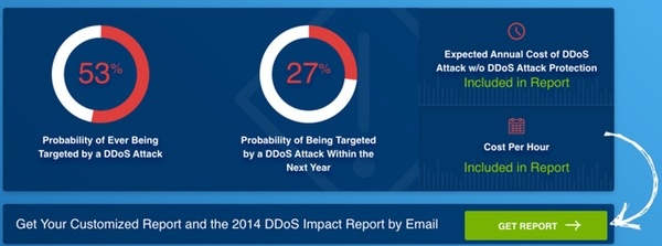 Sample results from Incapsula DDoS Downtime Cost Calculator