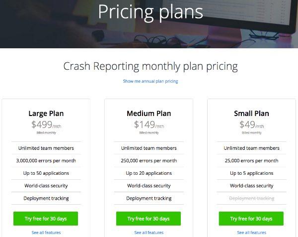 Raygun Pricing