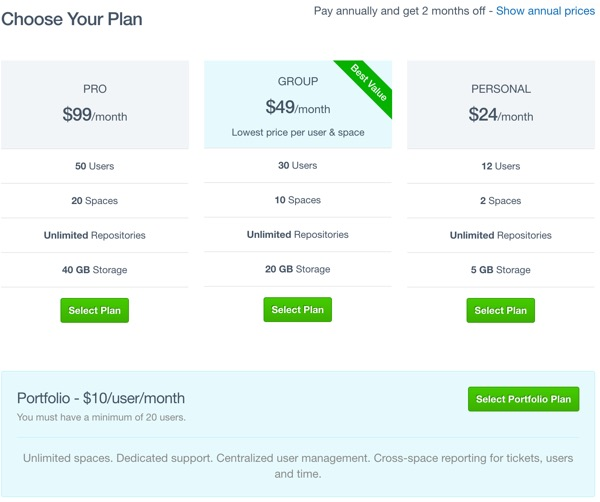Assembla Pricing and Plans