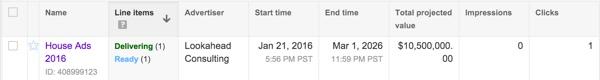 Google DFP - Line Item Status