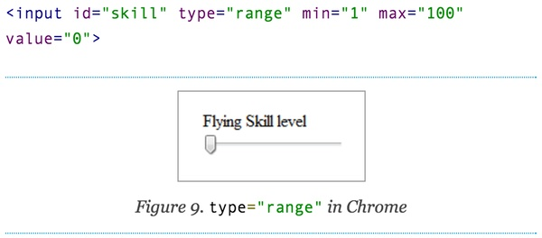 What is HTML5 Range element example
