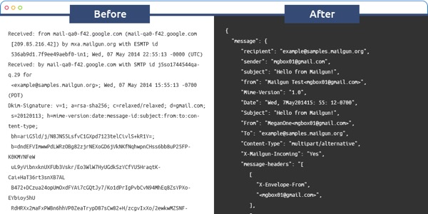 Exploring Mailgun - Email Parsing Example