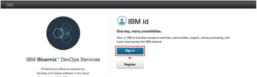 IBM BlueMix and DevOps - Sign In Page for DevOps Requires IBM ID