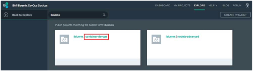 IBM BlueMix and DevOps - Project List