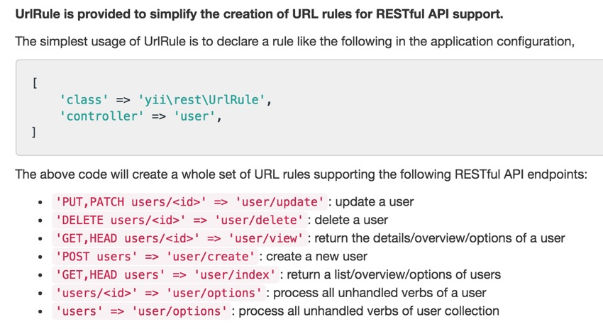 Programming Yii2 REST API UrlRule Documentation of CRUD API endpoints
