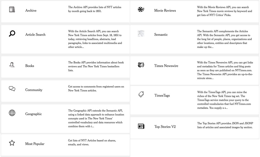 New York Times API - Categories