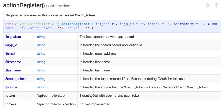Programming With Yii Generating Documentation - UserTokenController Example actionRegister method