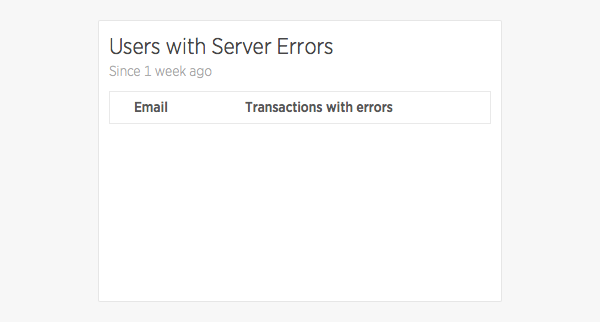 A widget for listing users who have experienced server errors