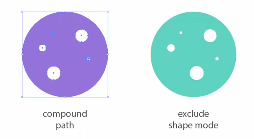 illustrator how to create compound path