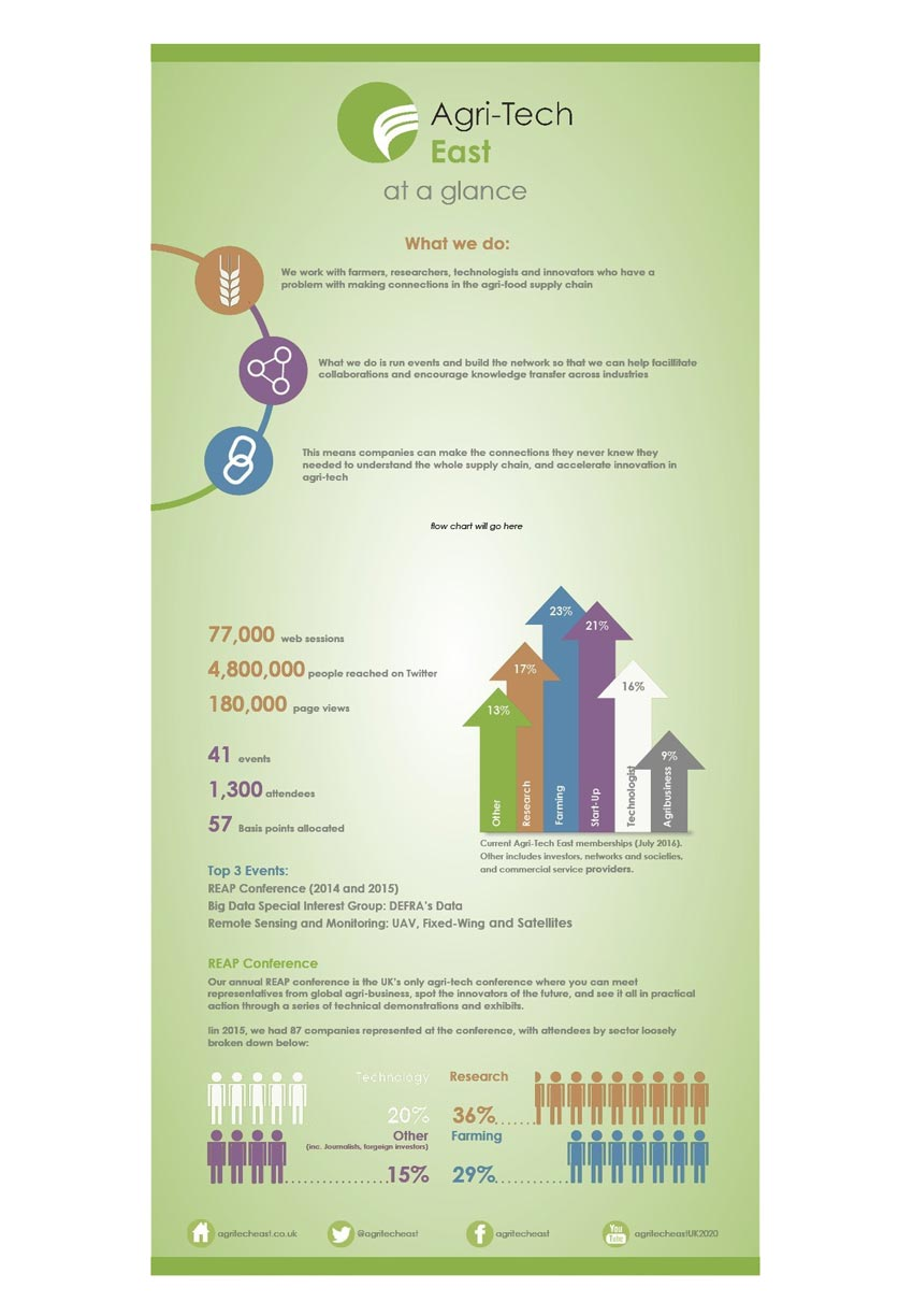 Create a Super Simple Infographic Template in Adobe InDesign