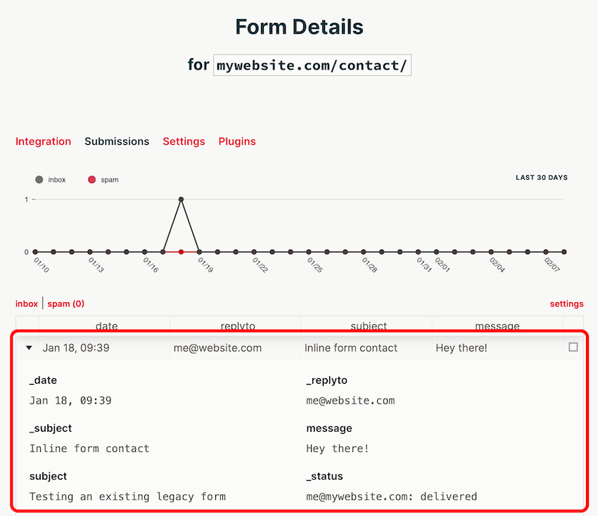 Formspree form view showing the submissions and an example submission in full