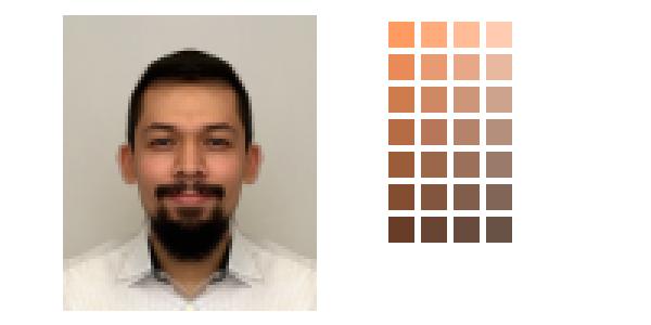 varying brightness