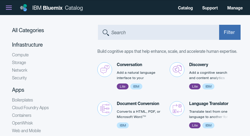 Watson services catalog