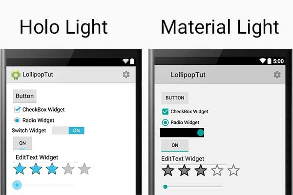 What's New in Android Lollipop