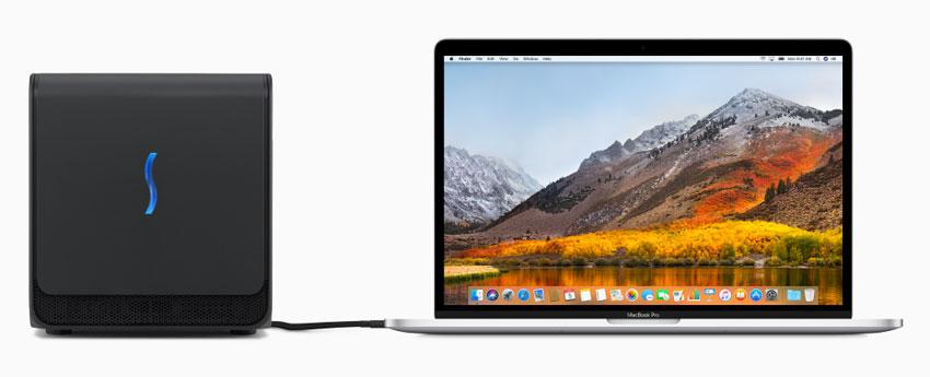 Apples External Graphics Development Kit