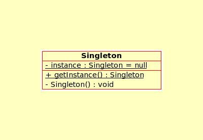 Singleton design pattern