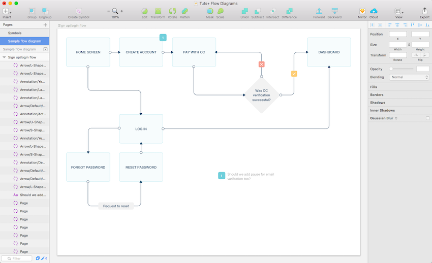 How to Use Sketch Symbols to Create Flow Diagrams