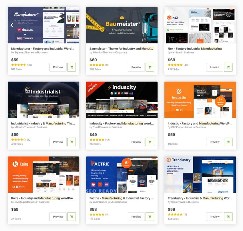Manufacturing WordPress Themes from ThemeForest