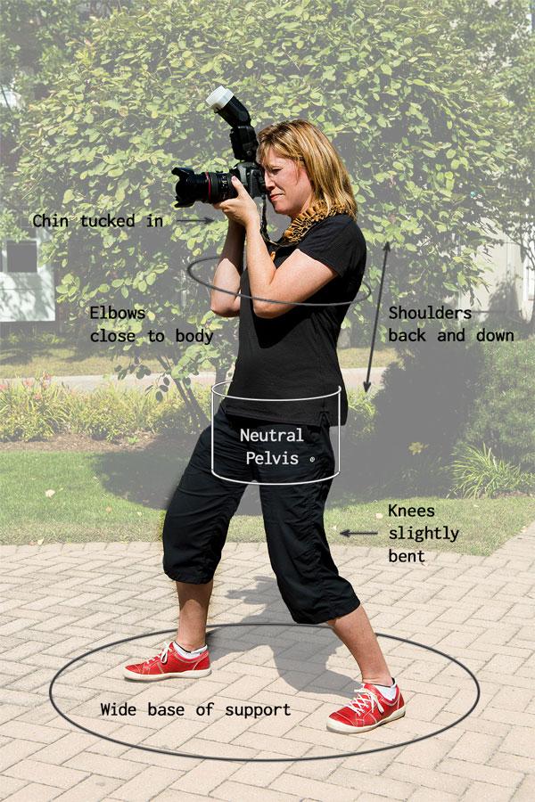 Good Shooting Posture