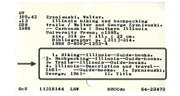 A library catalogue card showing the use of keywords
