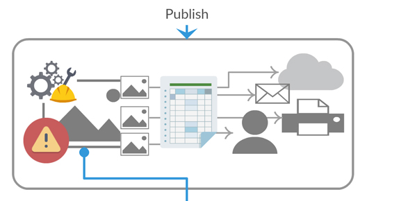 Diagram of publish phase of digital asset management