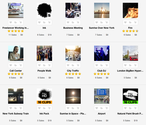 Popular stock footage on Envato Market