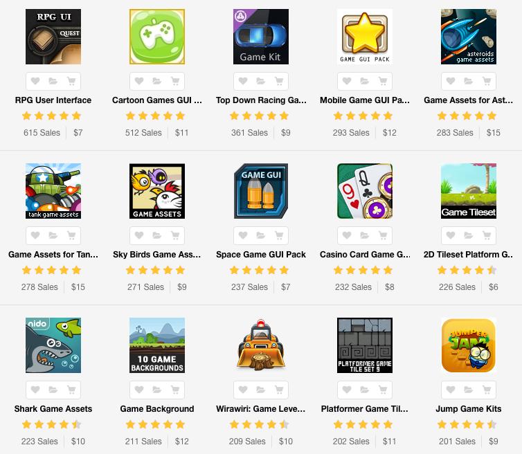 Game assets on Envato Market