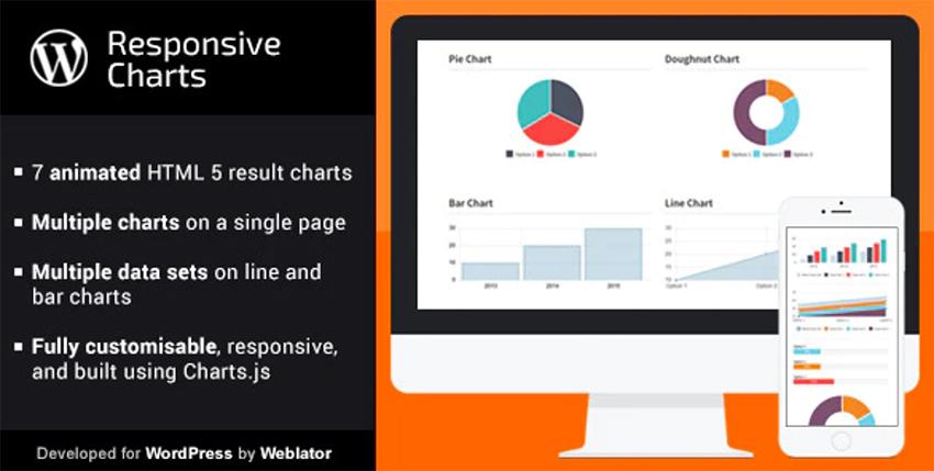 Responsive Charts plugin