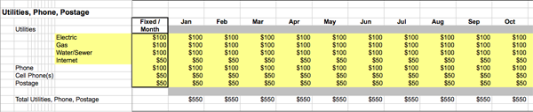 Financial model expenses