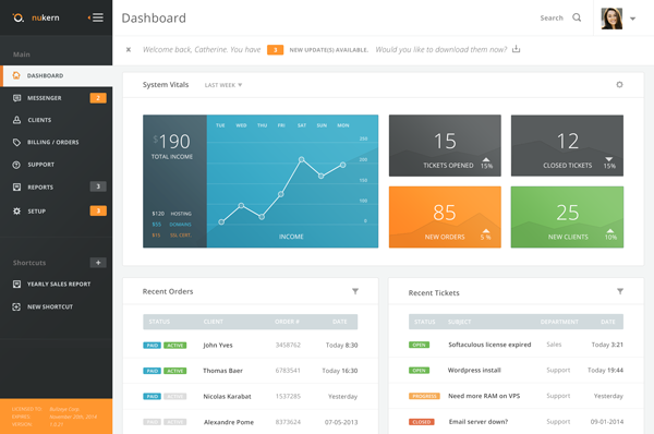 Nukern dashboard
