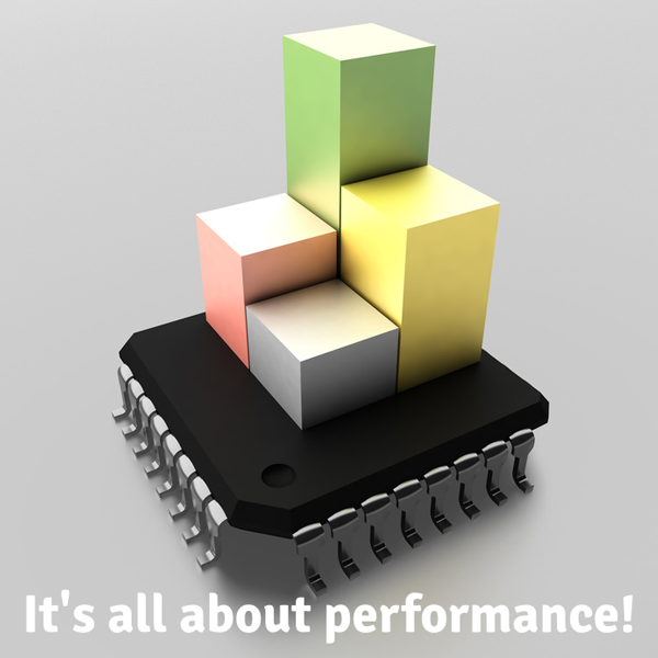 Its all about performance