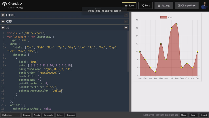 Styling the Data Points