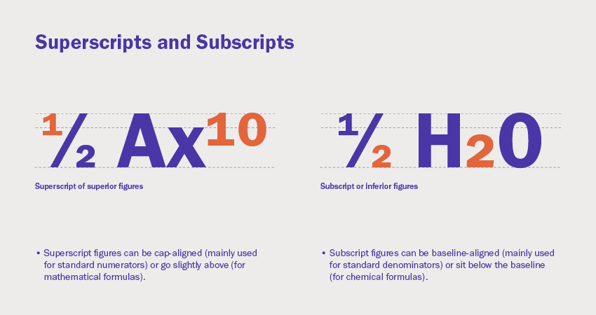 Superscript and subscripts