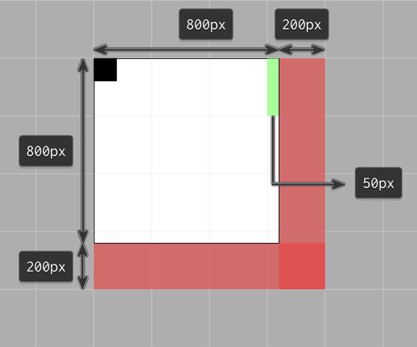 artboard dimensions vs grid system