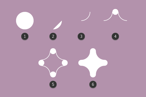 creating the star shaped highlights