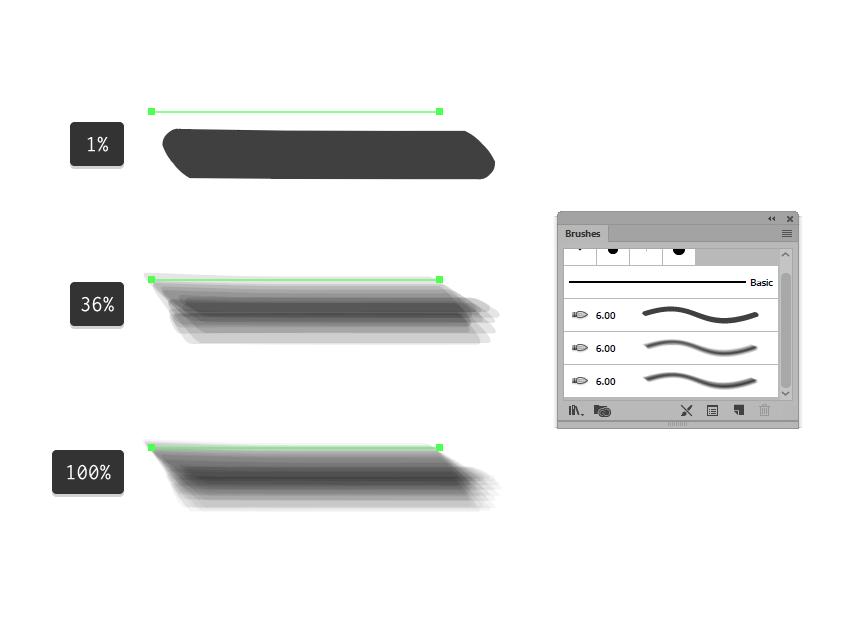 example of different bristle densities