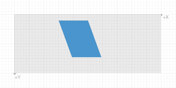 Rectangle skewed horizontally using the skewX transformation