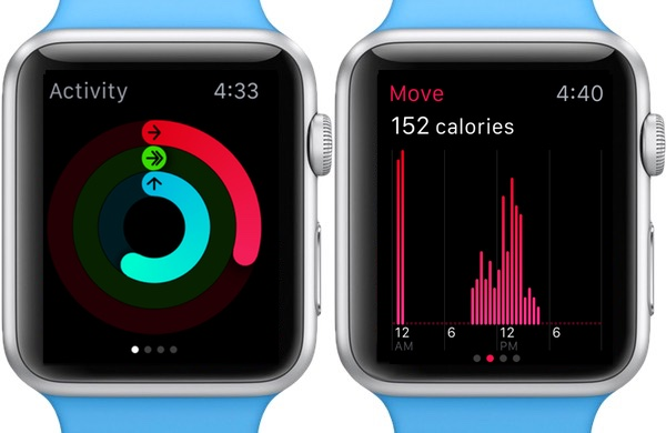 Viewing a detailed break down of activity on the Apple Watch