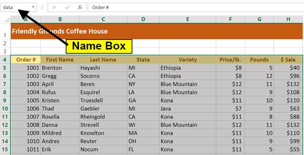 How To Extract Data From A Spreadsheet Using Vlookup Match And Index. Name Box Displaying A Range. Worksheet. Worksheet Range Excel C At Mspartners.co