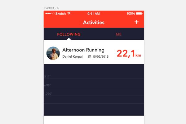 Activities details