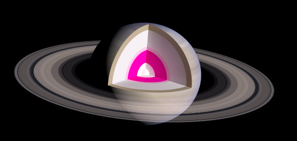 3D occluded rings