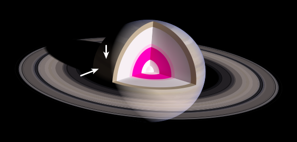 Lighting effects on Saturn