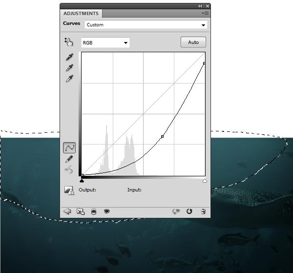 curvas subaquáticas