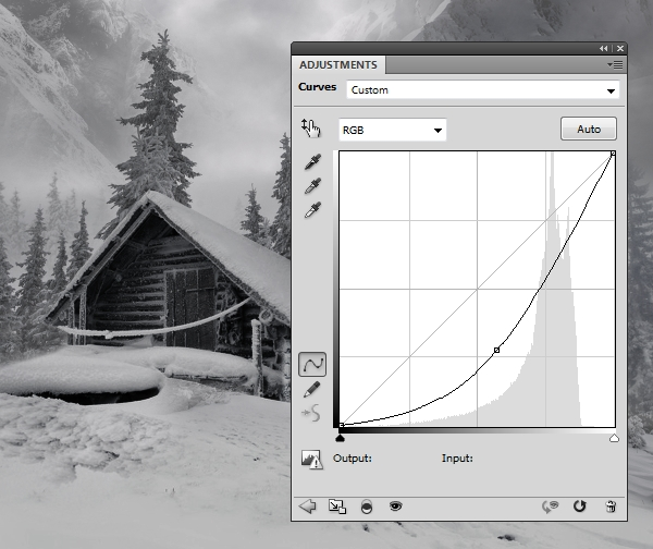 house curves