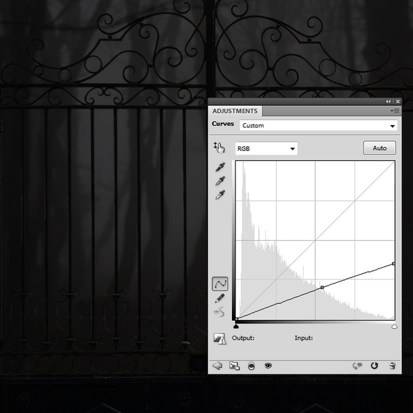 gate curves