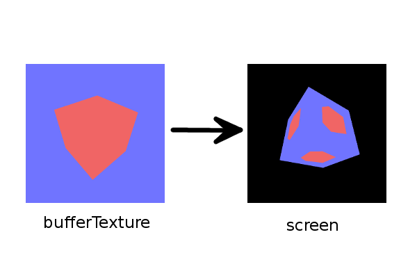 Quick Tip: How to Render to a Texture in Three js