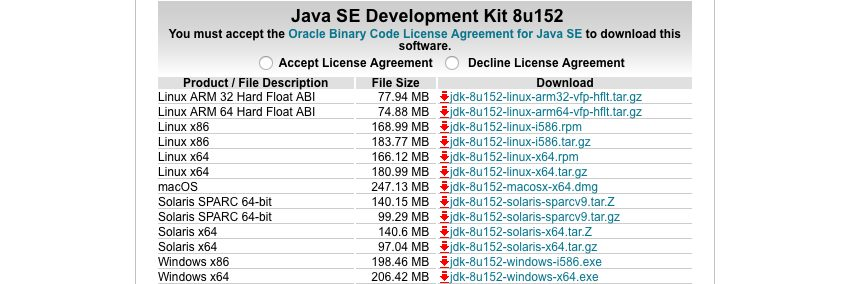 Java Development Kit download options
